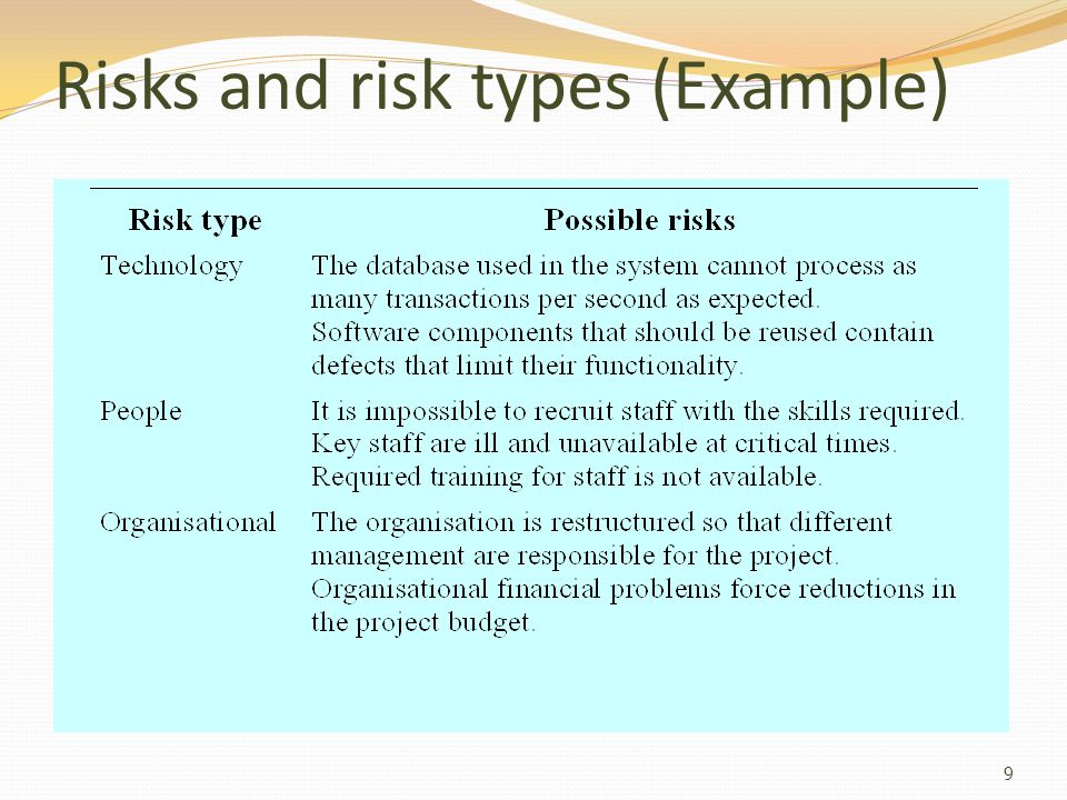 Risks and risk types (Example)