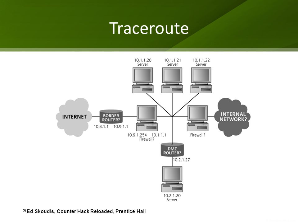 Traceroute 3) Ed Skoudis, Counter Hack Reloaded, Prentice Hall