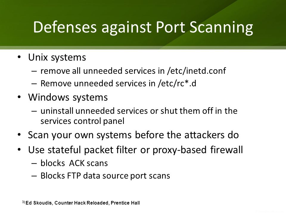 Defenses against Port Scanning