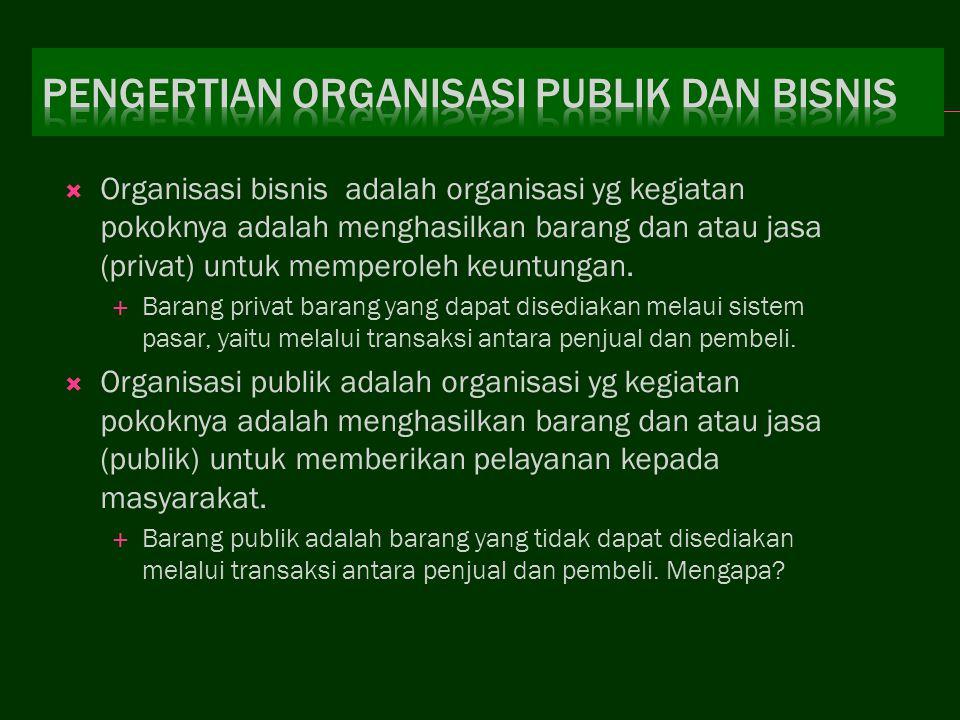 Organisasi Publik Dan Organisasi Bisnis Ppt Download
