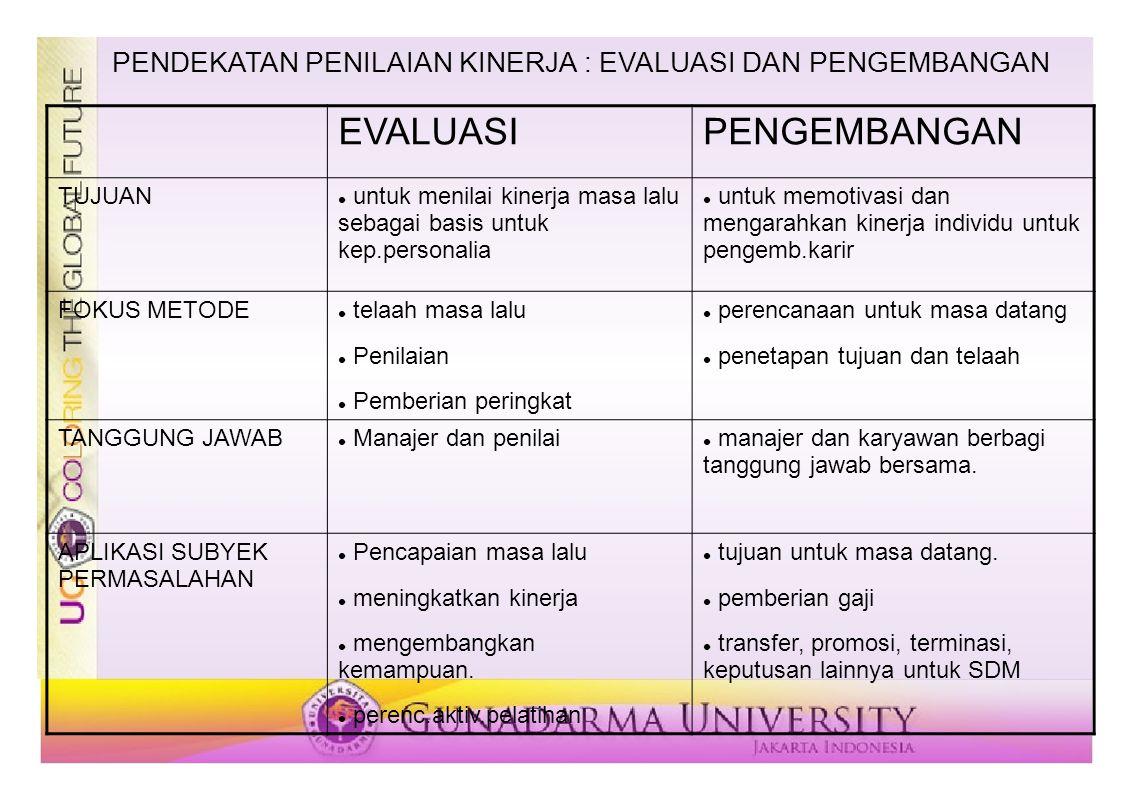 Manajemen Kinerja Pokok Bahasan Penilaian Kinerja Ppt Download