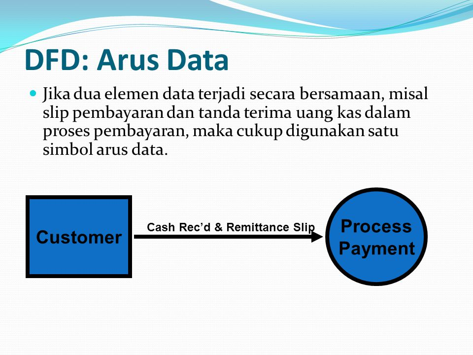 DFD: Arus Data Process Customer Payment