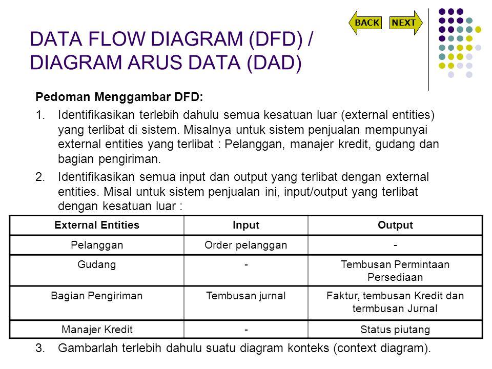 Analisa perancangan sistem informasi ppt download 40 data ccuart Choice Image