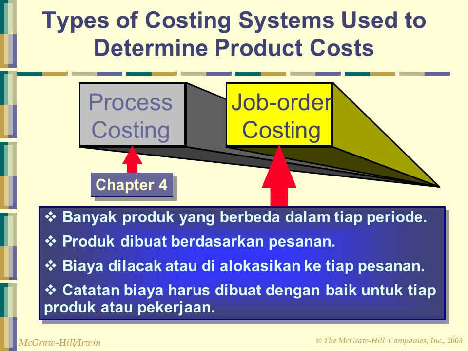 Types of Costing Systems Used to Determine Product Costs