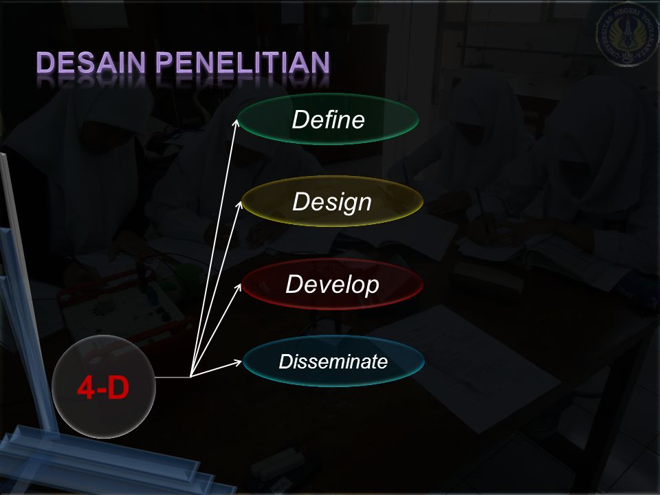 DESAIN PENELITIAN Define Design Develop 4-D Disseminate