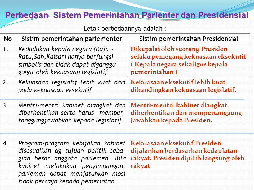 Pengertian Demokrasi Sistem Parlementer Dan Presidensial