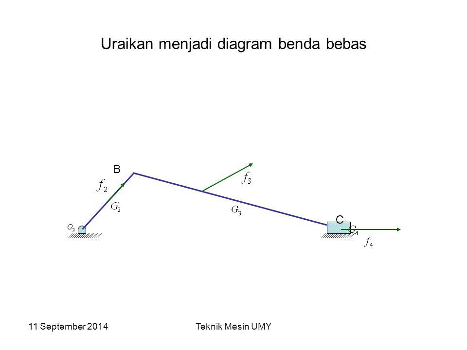 Mekanisme engkol peluncur ppt download uraikan menjadi diagram benda bebas ccuart Choice Image