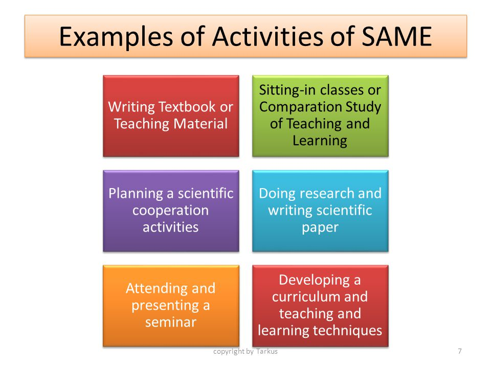 Examples of Activities of SAME