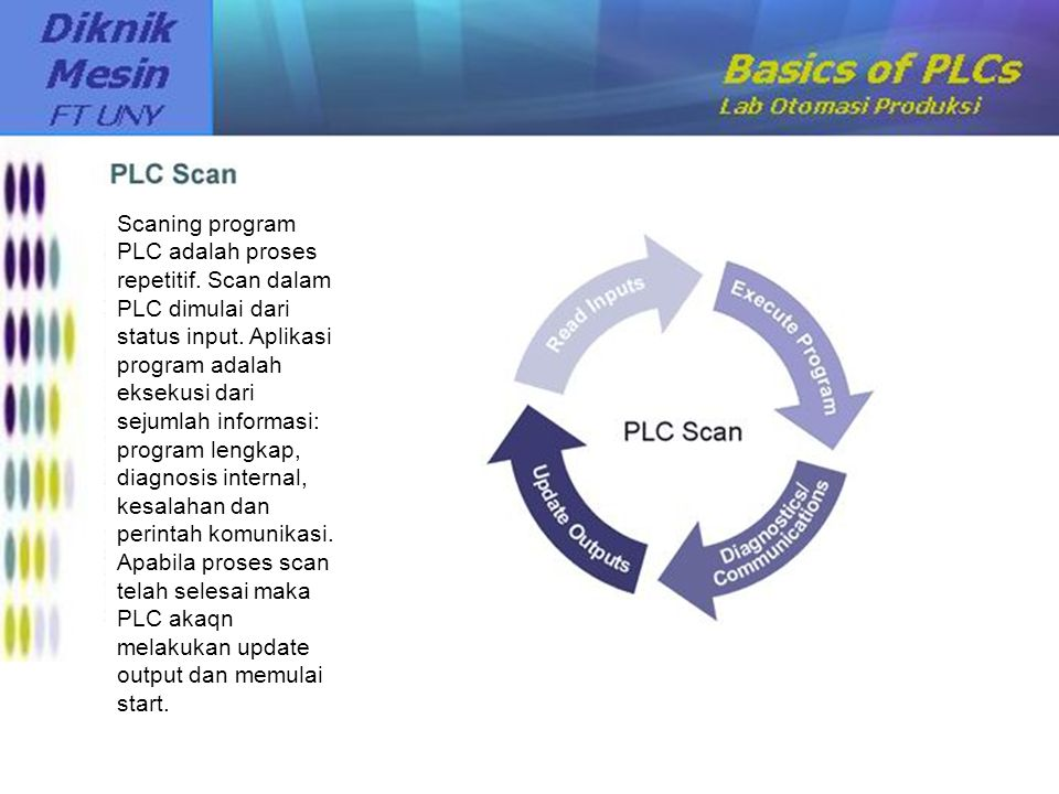 Scaning program PLC adalah proses repetitif