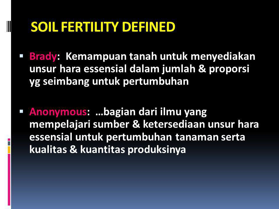 SOIL FERTILITY DEFINED