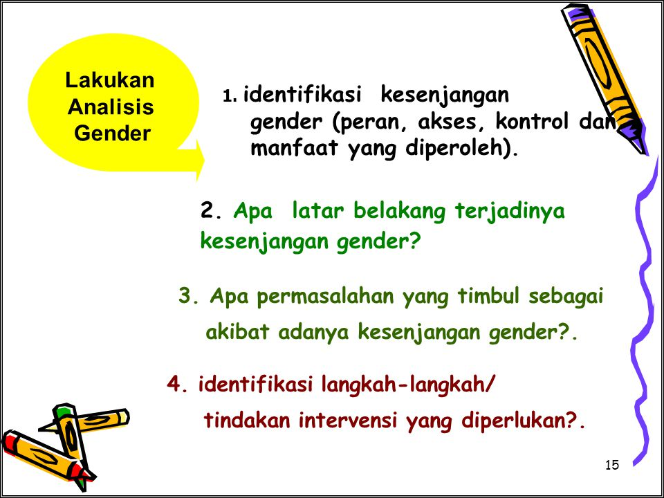 Lakukan Analisis Gender