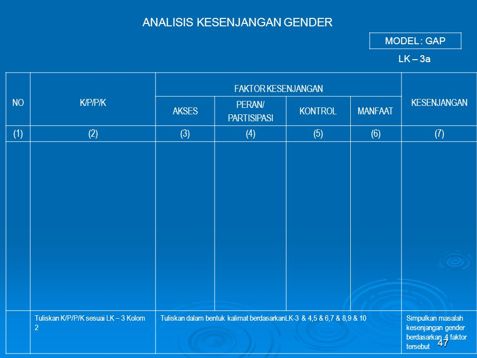 ANALISIS KESENJANGAN GENDER