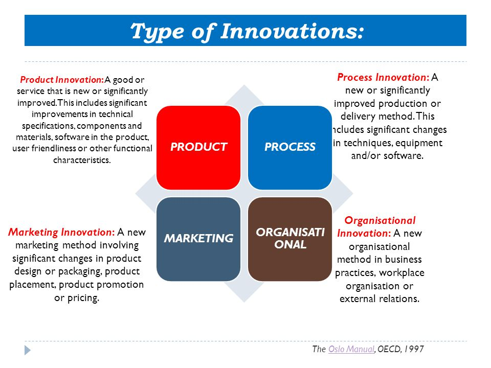 Type of Innovations: