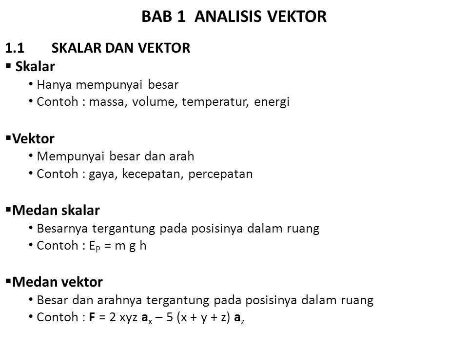 Bab 1 Analisis Vektor 1 1 Skalar Dan Vektor Skalar Vektor Medan Skalar Ppt Download