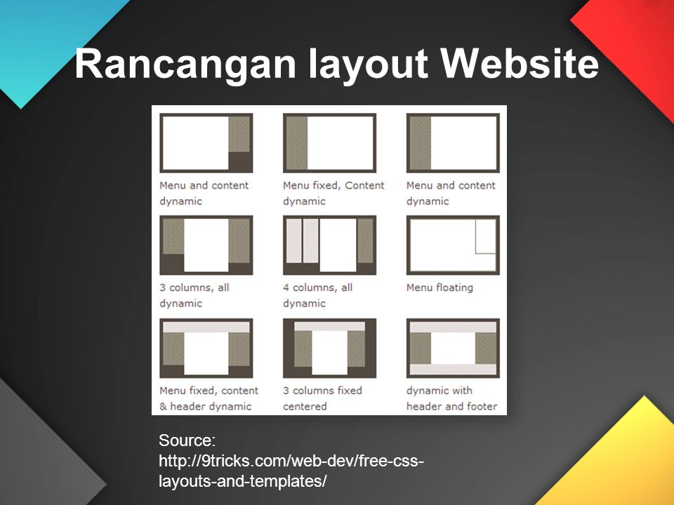 Rancangan layout Website