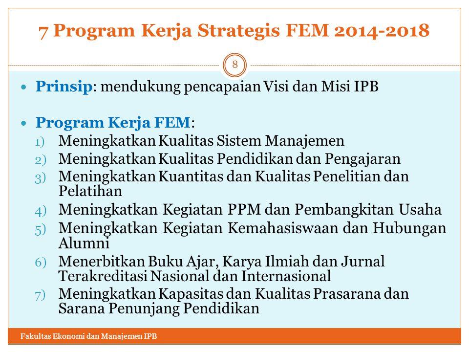 Program Kerja Fakultas Ekonomi Dan Manajemen Periode Ppt Download