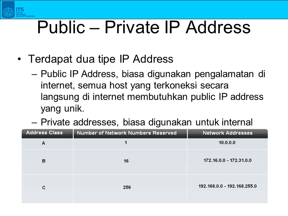 Public – Private IP Address
