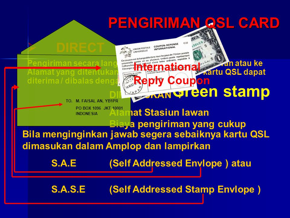 Green stamp PENGIRIMAN QSL CARD DIRECT International Reply Coupon