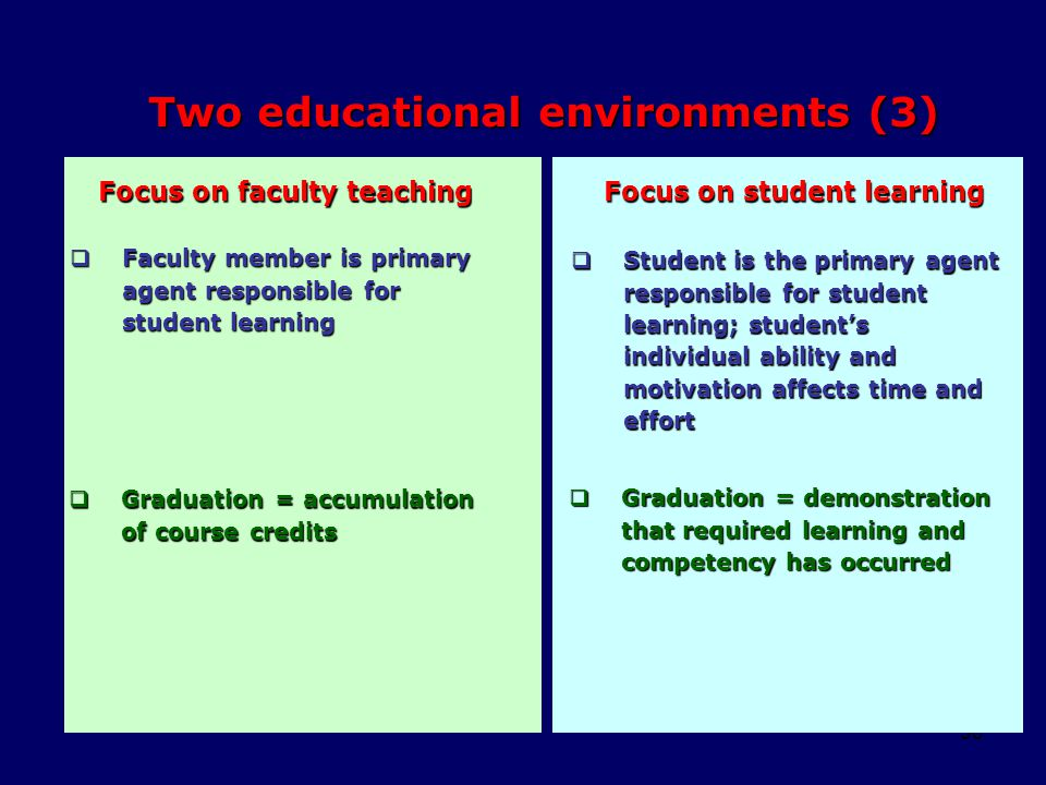Two educational environments (3)
