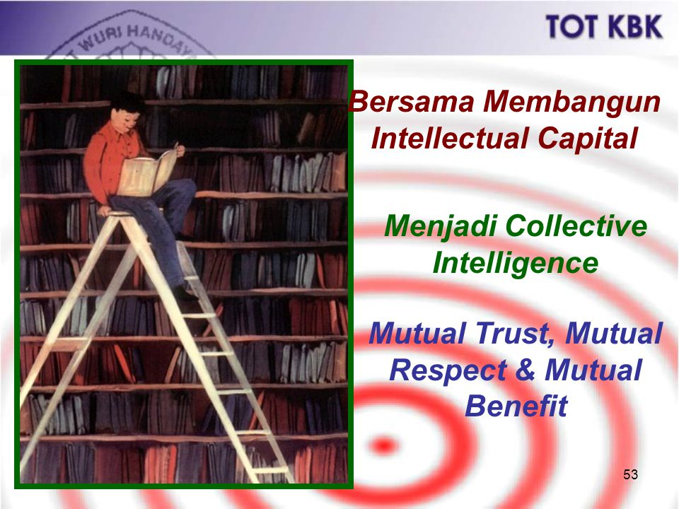 Bersama Membangun Intellectual Capital