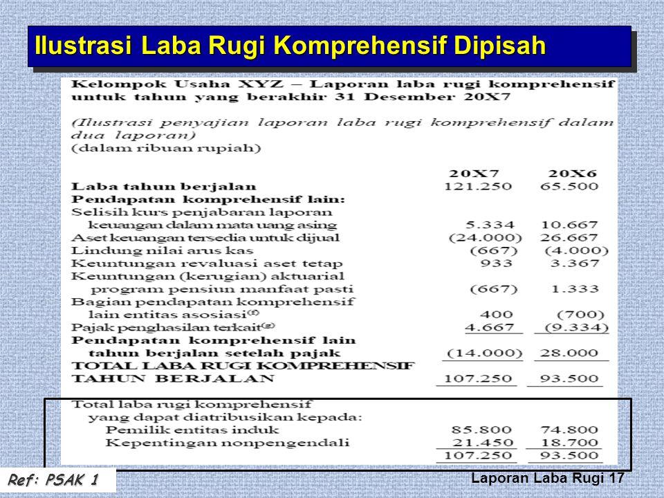 Laporan Laba Rugi Komprehensif Ppt Download