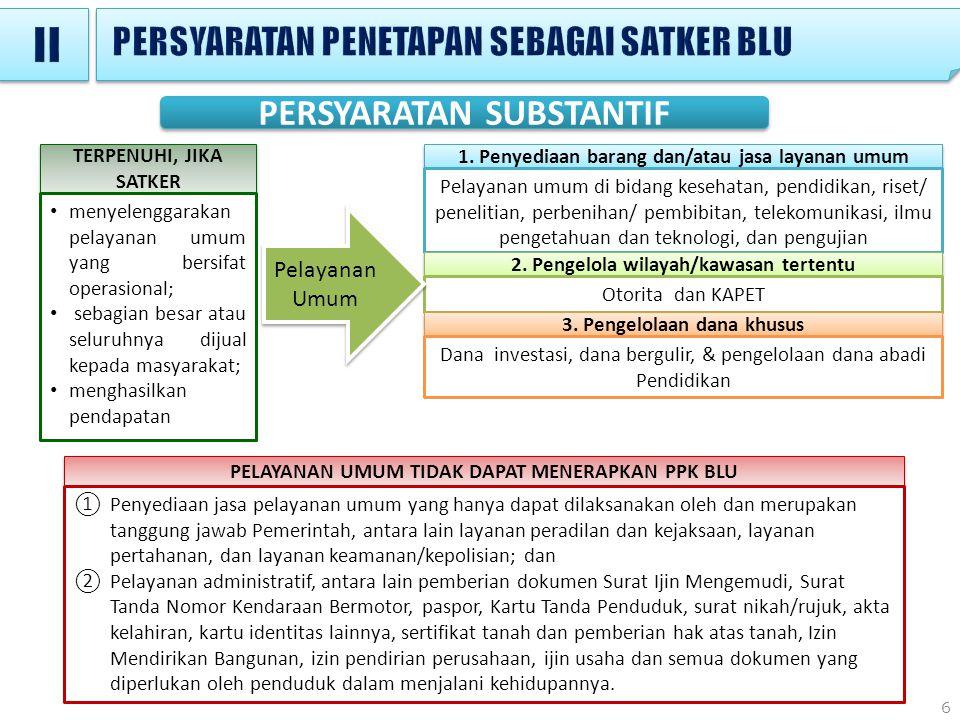 PERSYARATAN+SUBSTANTIF - Jenis Satker Blu Dan Non Blu