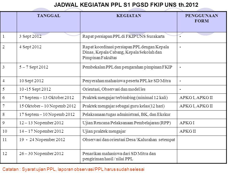 Jadwal Kegiatan Ppl S1 Pgsd Fkip Uns Th Ppt Download