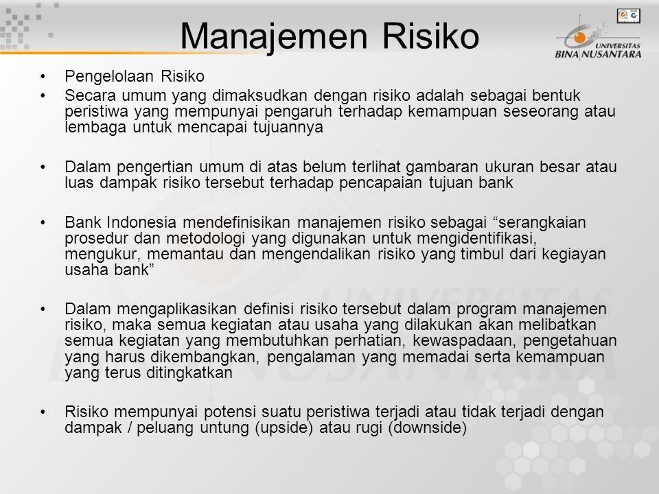 Manajemen Risiko Ppt Download