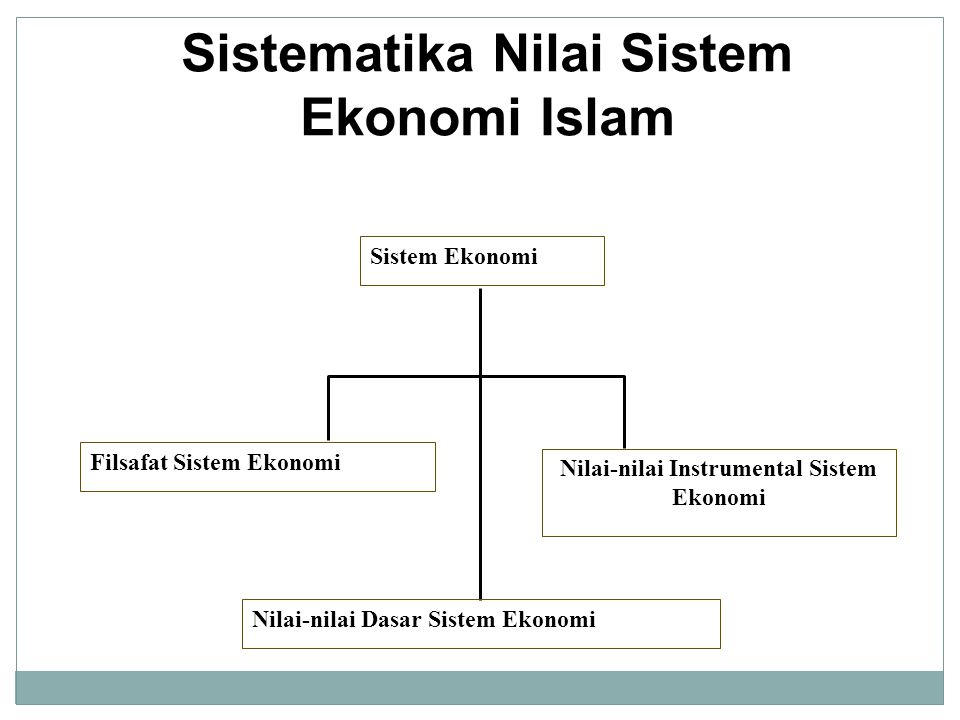 FILOSOFI EKONOMI ISLAM PDF DOWNLOAD