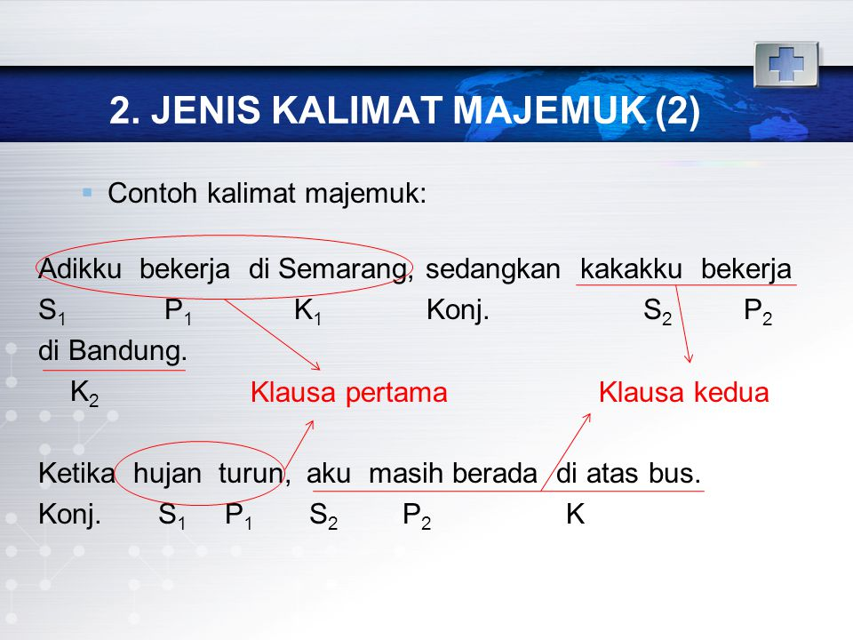 Jenis Kalimat Tunggal Majemuk Partisipal Ppt Download