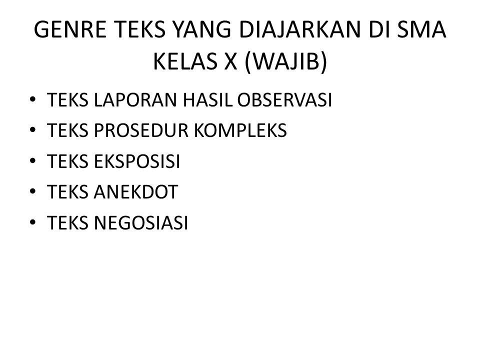 Pembelajaran Bahasa Indonesia Di Sma Berdasarkan Kurikulum Ppt Download