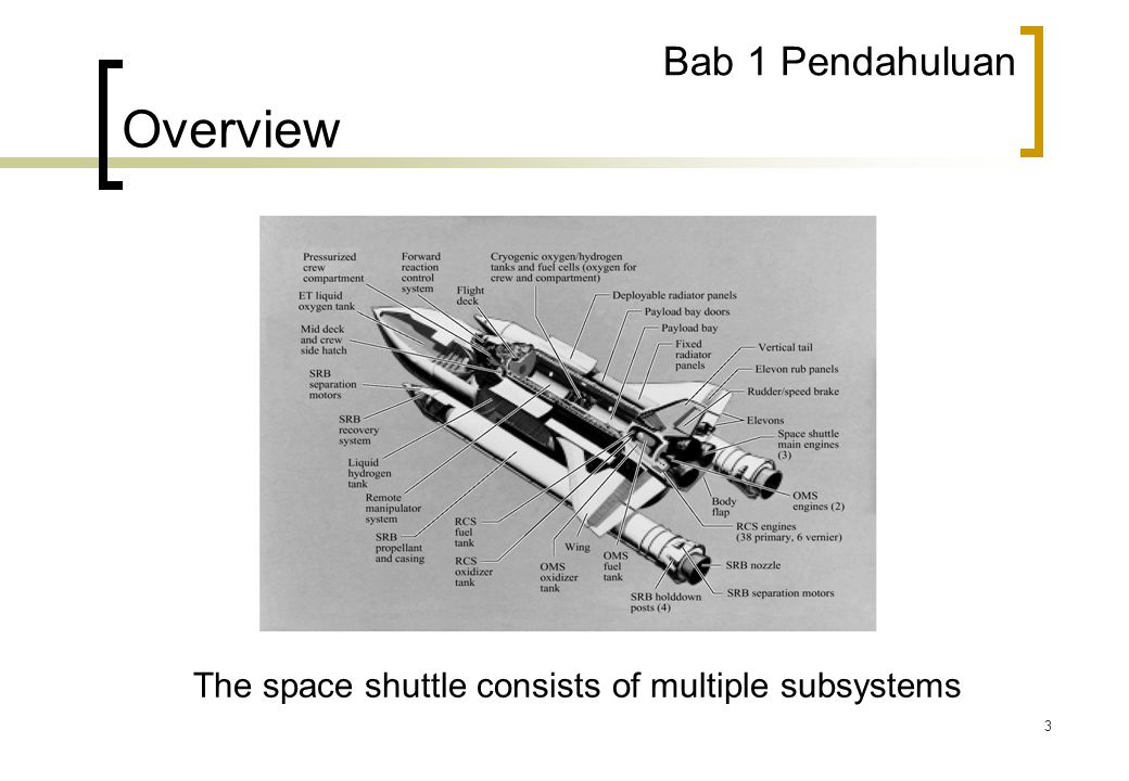 The space shuttle consists of multiple subsystems