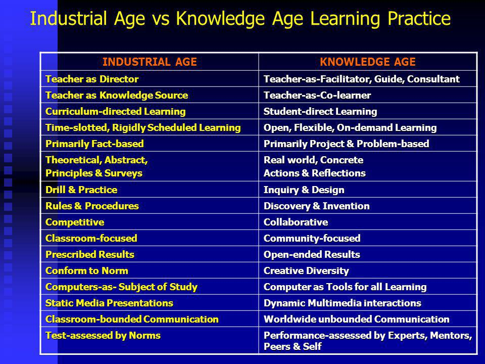Industrial Age vs Knowledge Age Learning Practice
