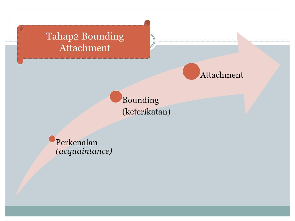 Tahap2 Bounding Attachment