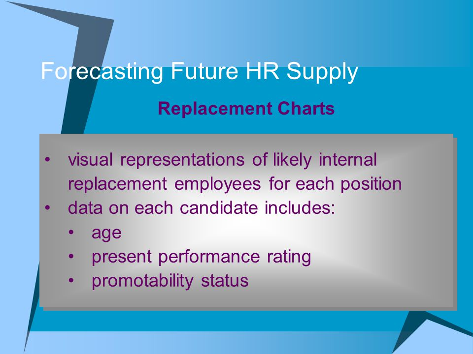 Forecasting Future HR Supply