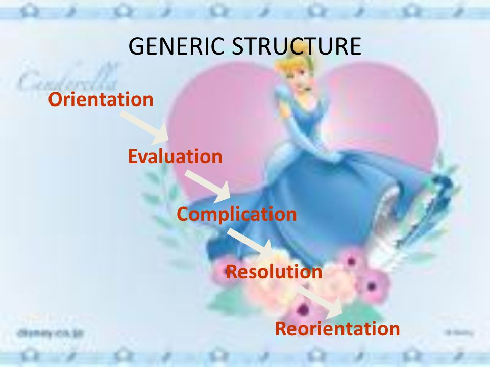 GENERIC STRUCTURE Orientation Evaluation Complication Resolution Reorientation
