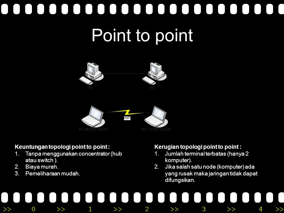 Point to point Keuntungan topologi point to point :