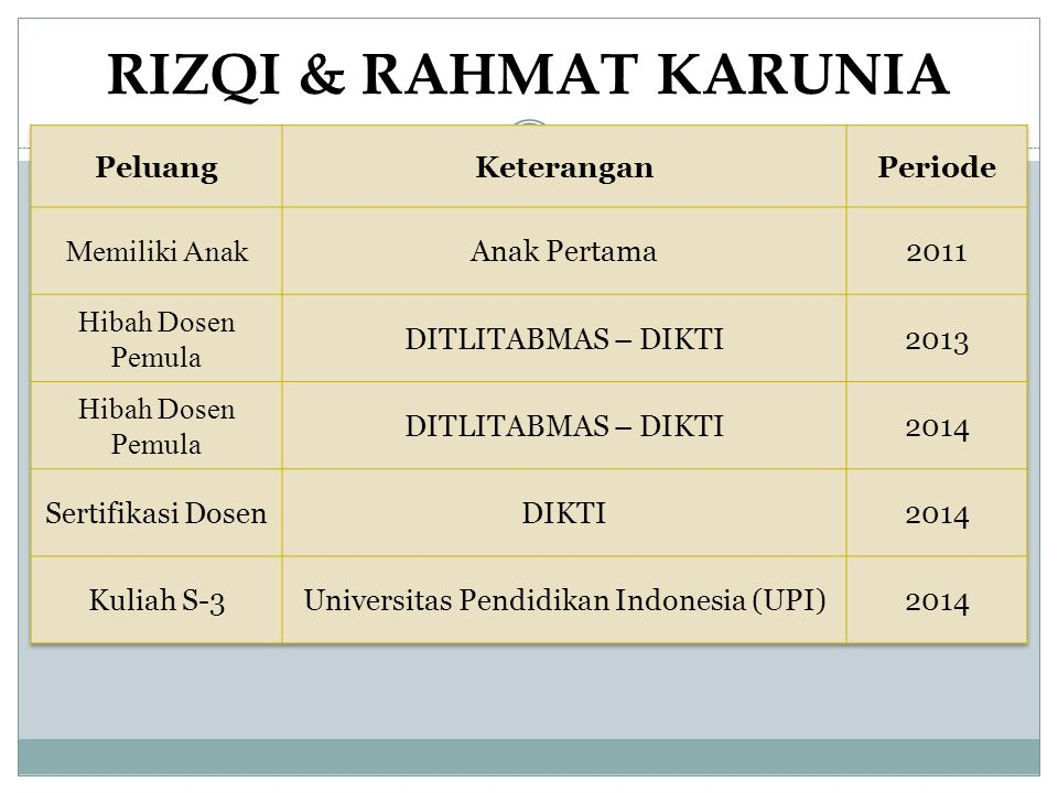 Universitas Pendidikan Indonesia (UPI)