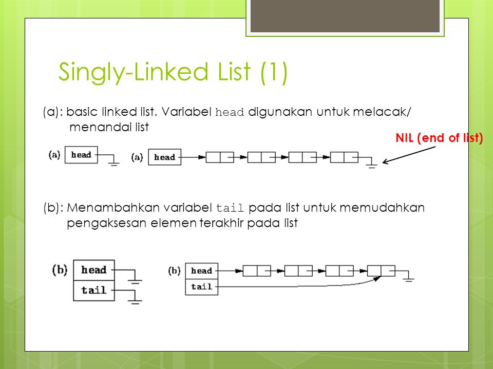 Singly-Linked List (1) (a): basic linked list. Variabel head digunakan untuk melacak/ menandai list.