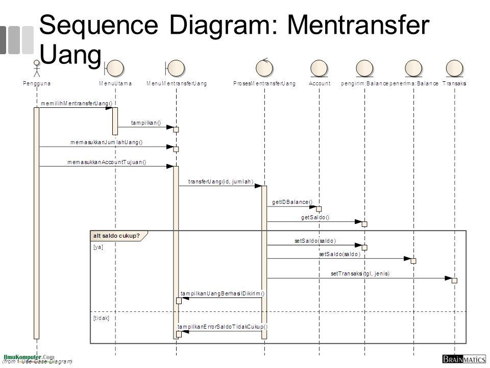 Togaf 9 fundamental 6 uml introduction ppt download 74 sequence diagram mentransfer uang ccuart Choice Image