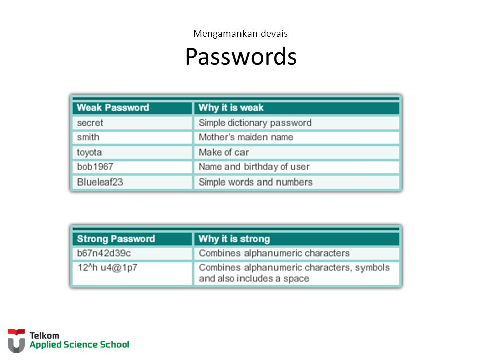 Mengamankan devais Passwords