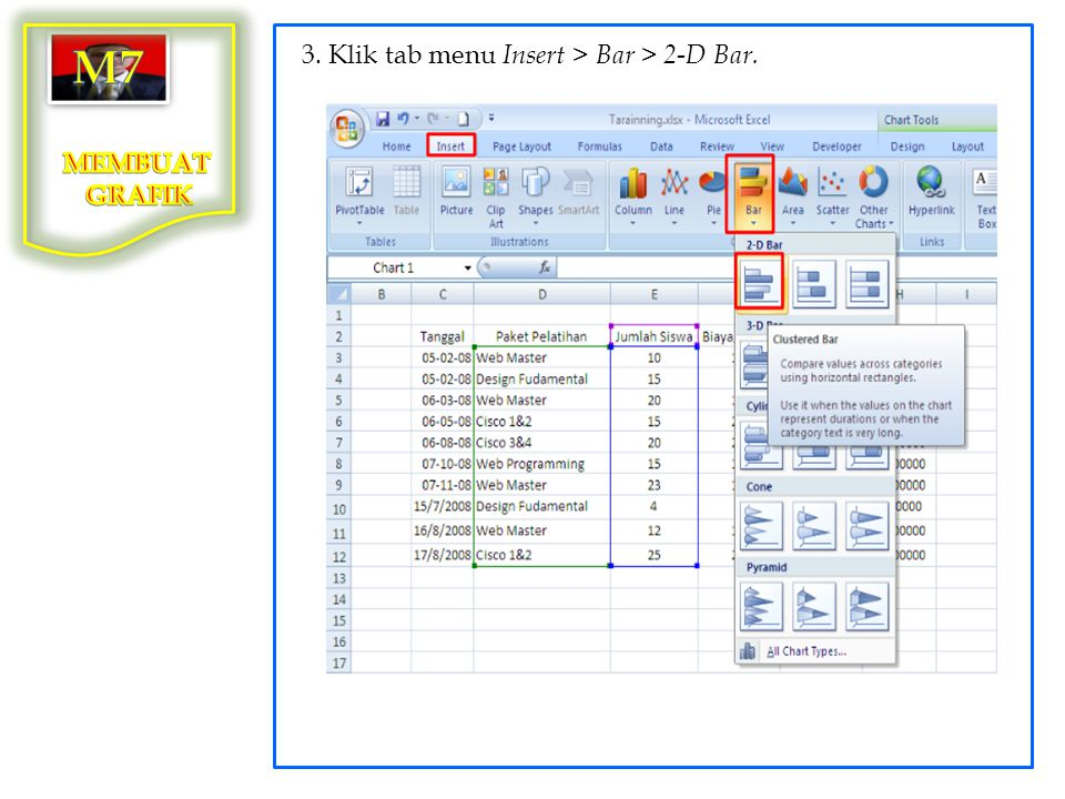 m7 3. Klik tab menu Insert > Bar > 2-D Bar. MEMBUAT GRAFIK