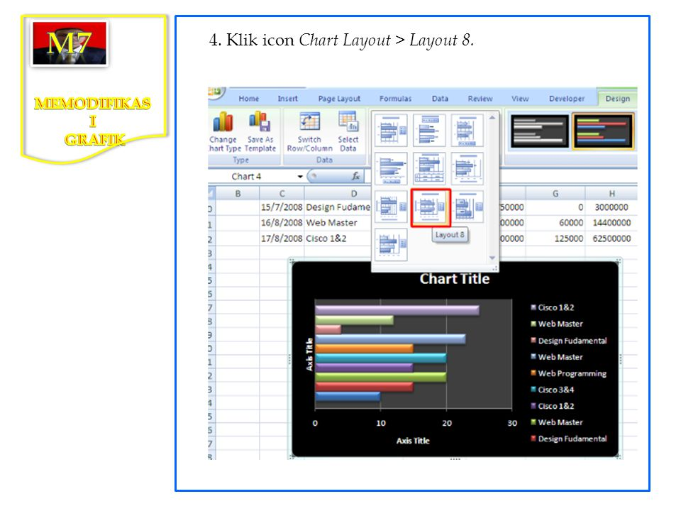 m7 4. Klik icon Chart Layout > Layout 8. MEMODIFIKASI GRAFIK
