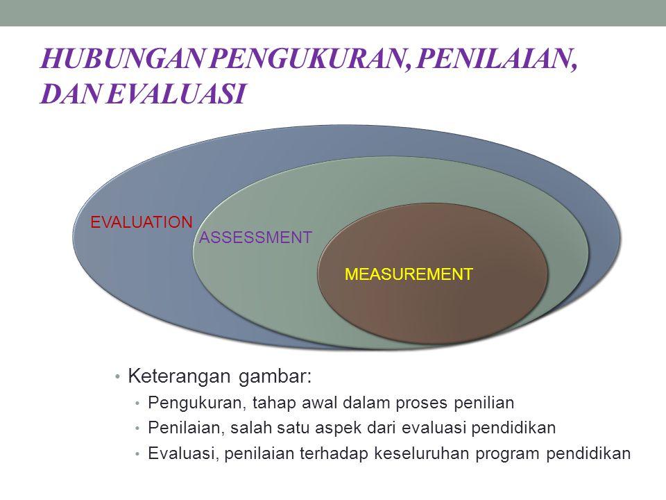 Penilaian Otentik By Dr Asroi M Pd Ppt Download