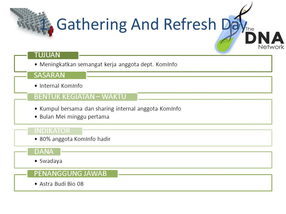 1. Gathering And Refresh Day