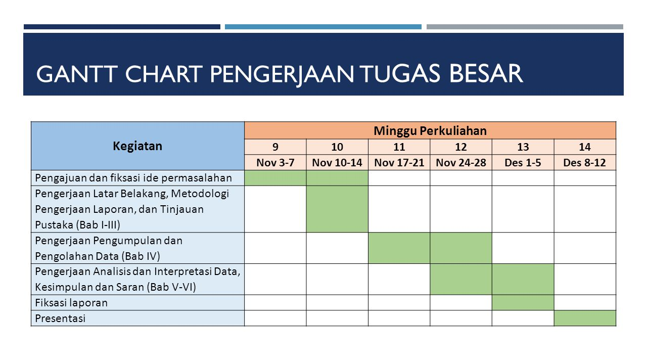 Contoh Gantt Chart Skripsi Contoh Soal Dan Materi Pelajaran 8