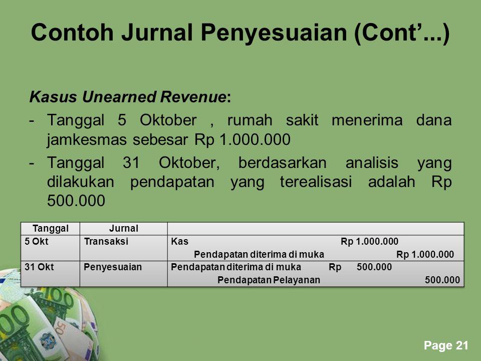 Laporan Keuangan Dan Siklus Akuntansi Ppt Download