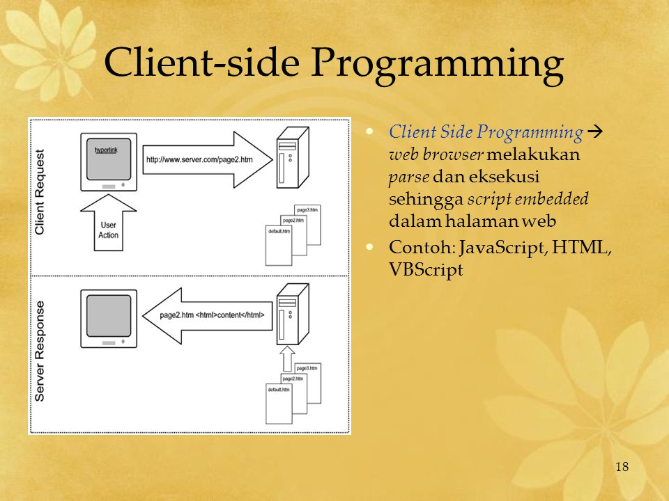 Client-side Programming