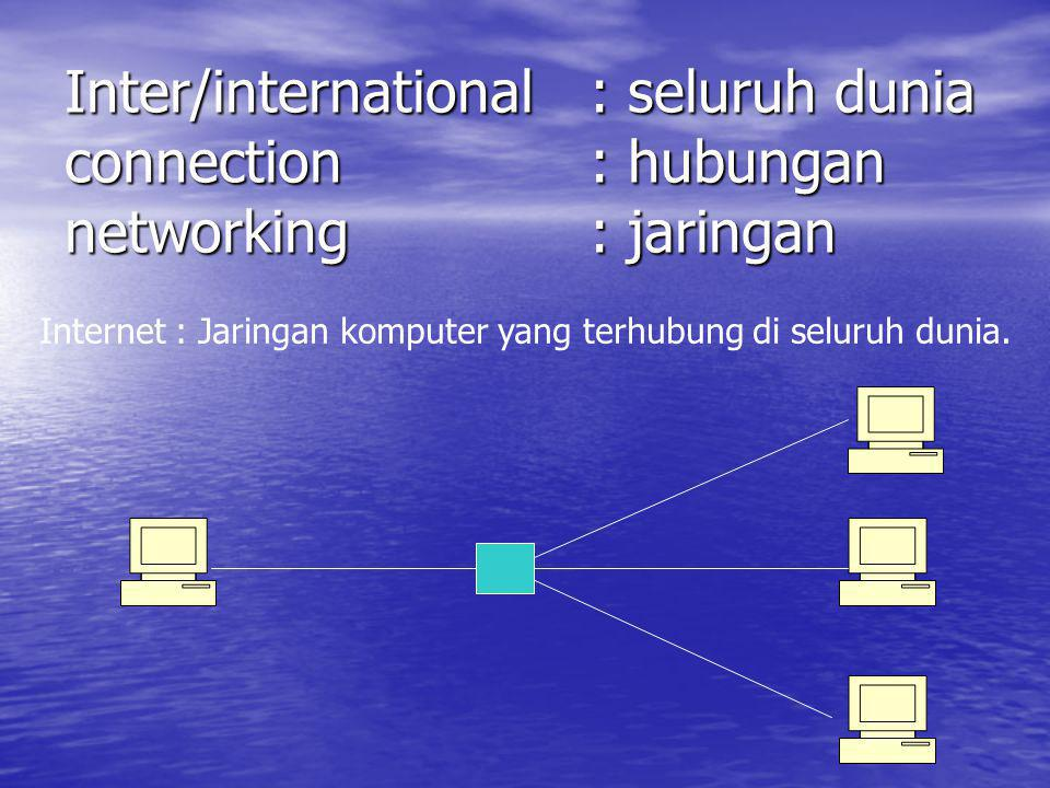 Inter/international. : seluruh dunia connection. : hubungan networking