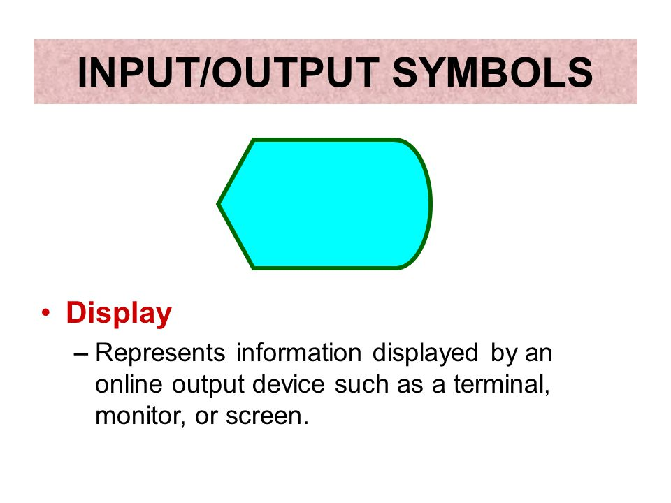 INPUT/OUTPUT SYMBOLS Display
